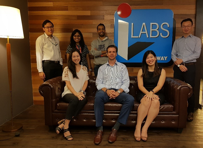 iLabs Team